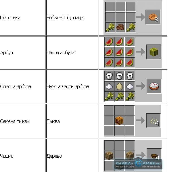 насыпьте картинки что можно создать в майнкрафте варианты