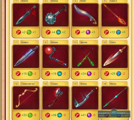 Оружие в игре