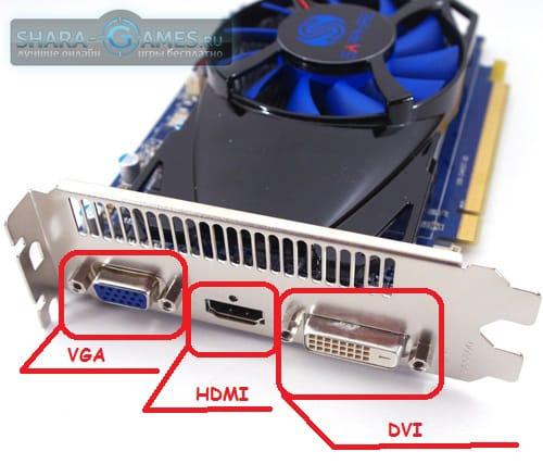 Выводы карт. HDMI, VGA, DVI