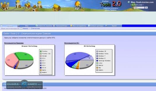 Gettertools. Скриншот одного из сервисов