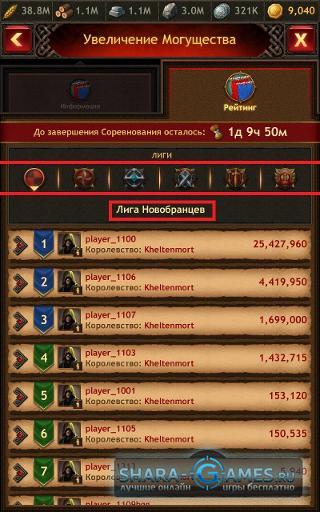 Лига Новобранцев