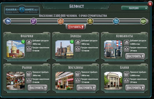 Развитие города