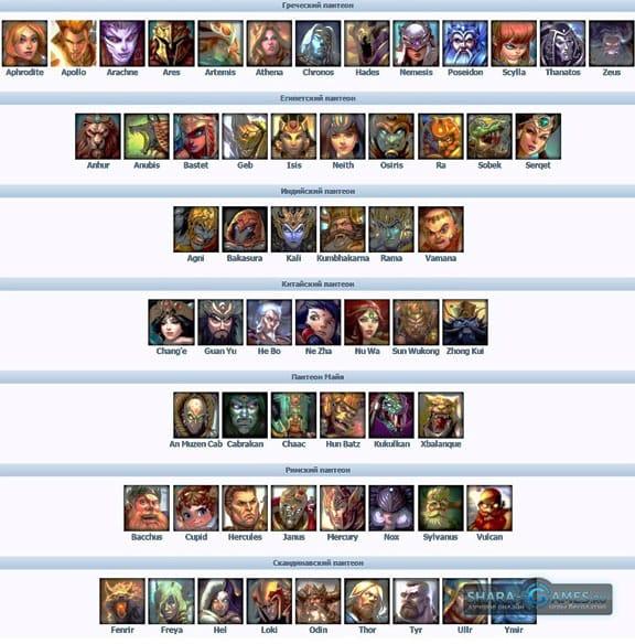 Список богов