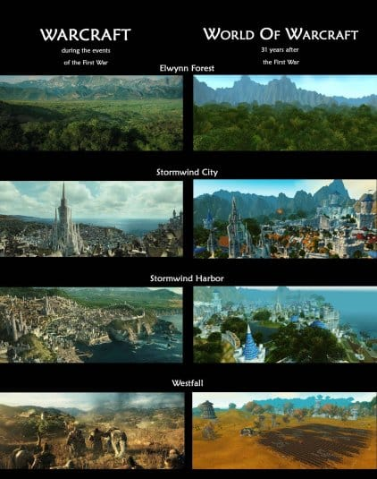 World of Warcraft vs Warcraft: Movie/ Part 1