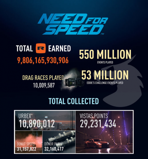 Need for Speed Инфографика. Часть 1