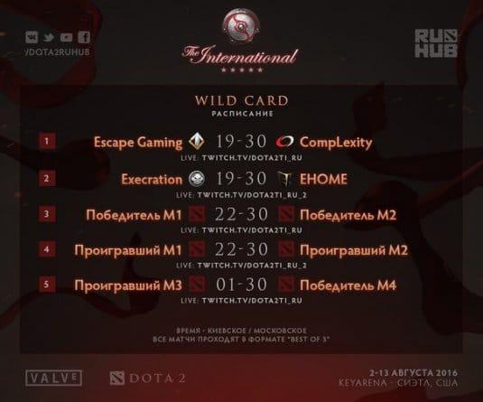 Расписание матчей The International 6. Этап Wild Card