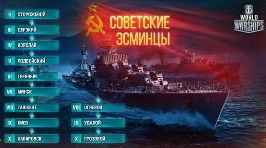 World of Warships. Альтернативная ветка