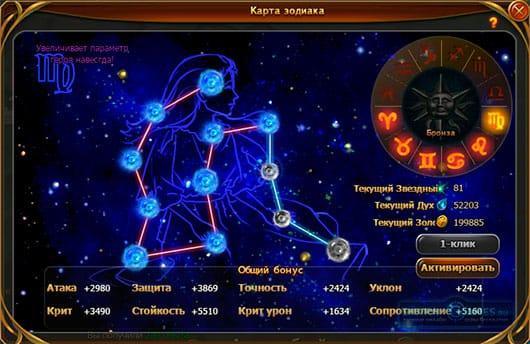 Карта Зодиака