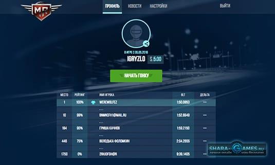 Начать гонку Money Racing