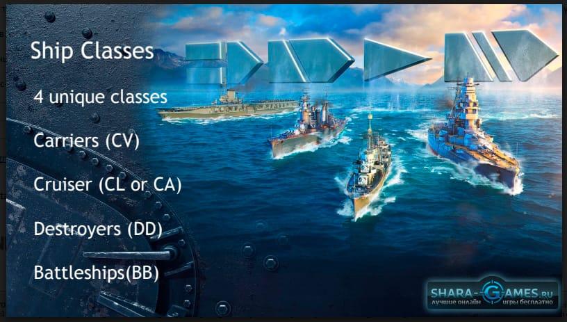 Типы кораблей в World of Warships Blitz