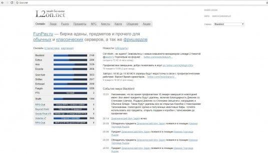 Просмотр онлайна серверов Lineage 2 на сайте l2on.net
