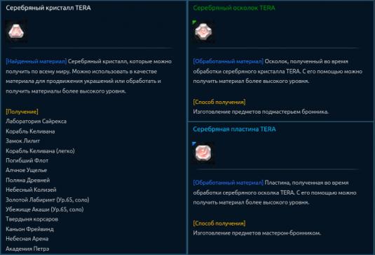 Новые ресурсы и ремесло в TERA