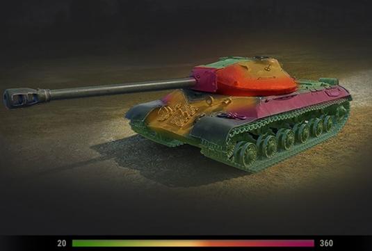 Зоны пробития танка в игре Мир танков