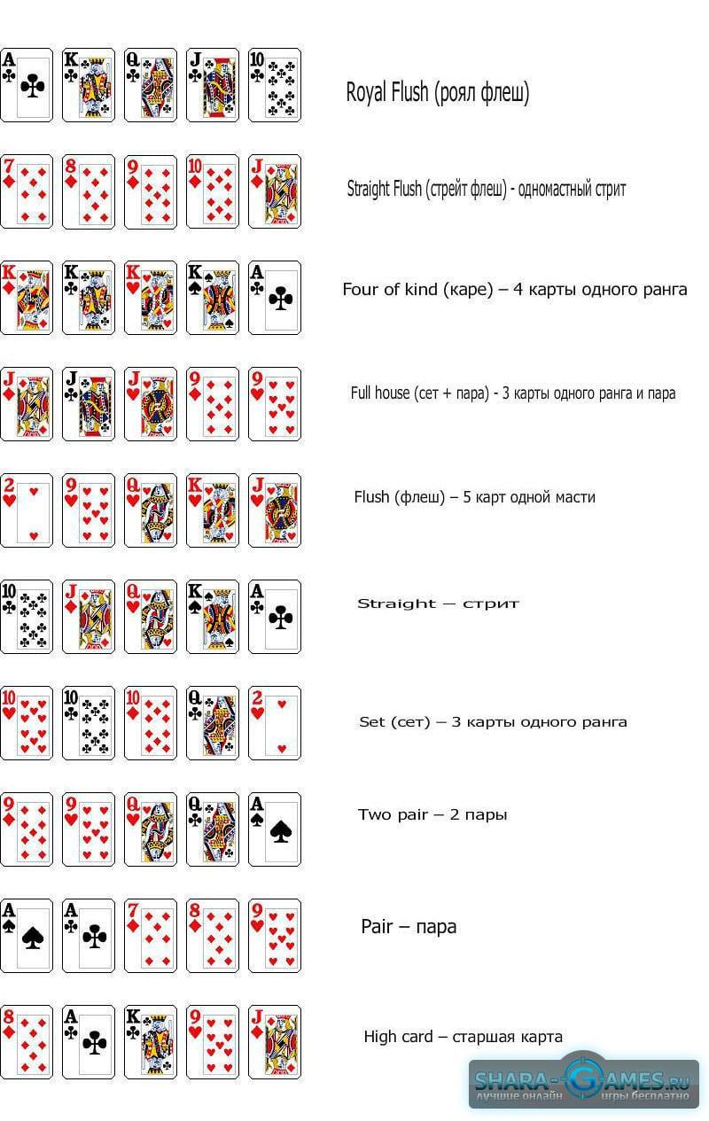 Игры фото стратегии 8