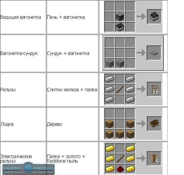 Картинки как сделать карту в майнкрафте
