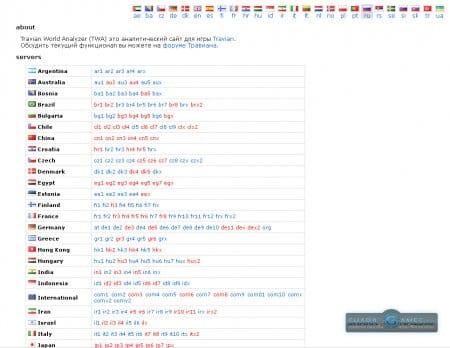Статистика Травиан по странам и серверам