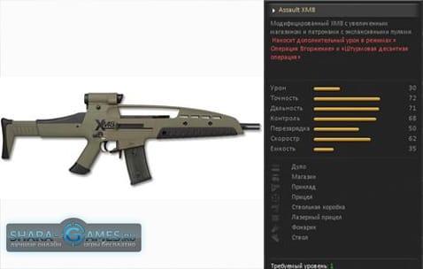 Assault XM8 и его характеристики