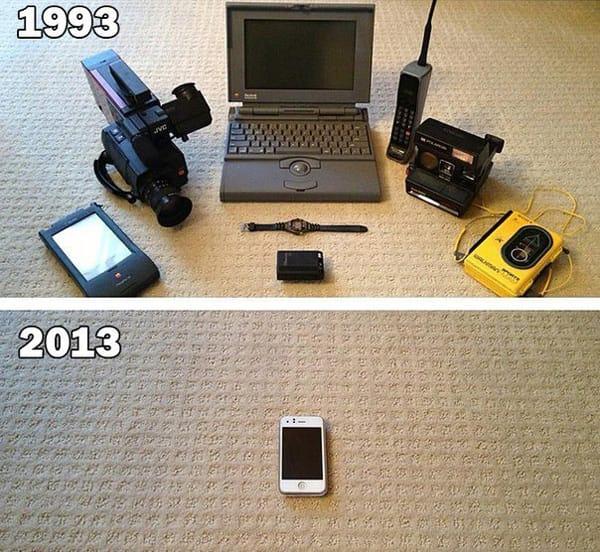 1993 год против года 2003