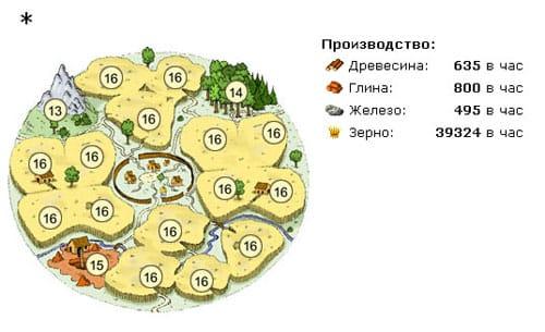 Деревня с 15 зерновыми полями