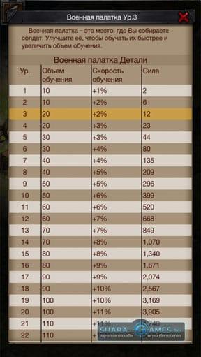 Предусмотрены таблицы по всем зданиям
