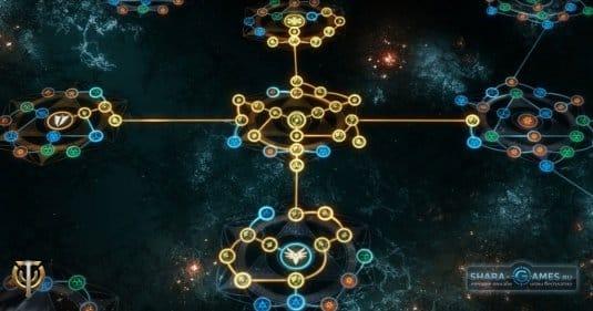 Как сменить класс в Skyforge