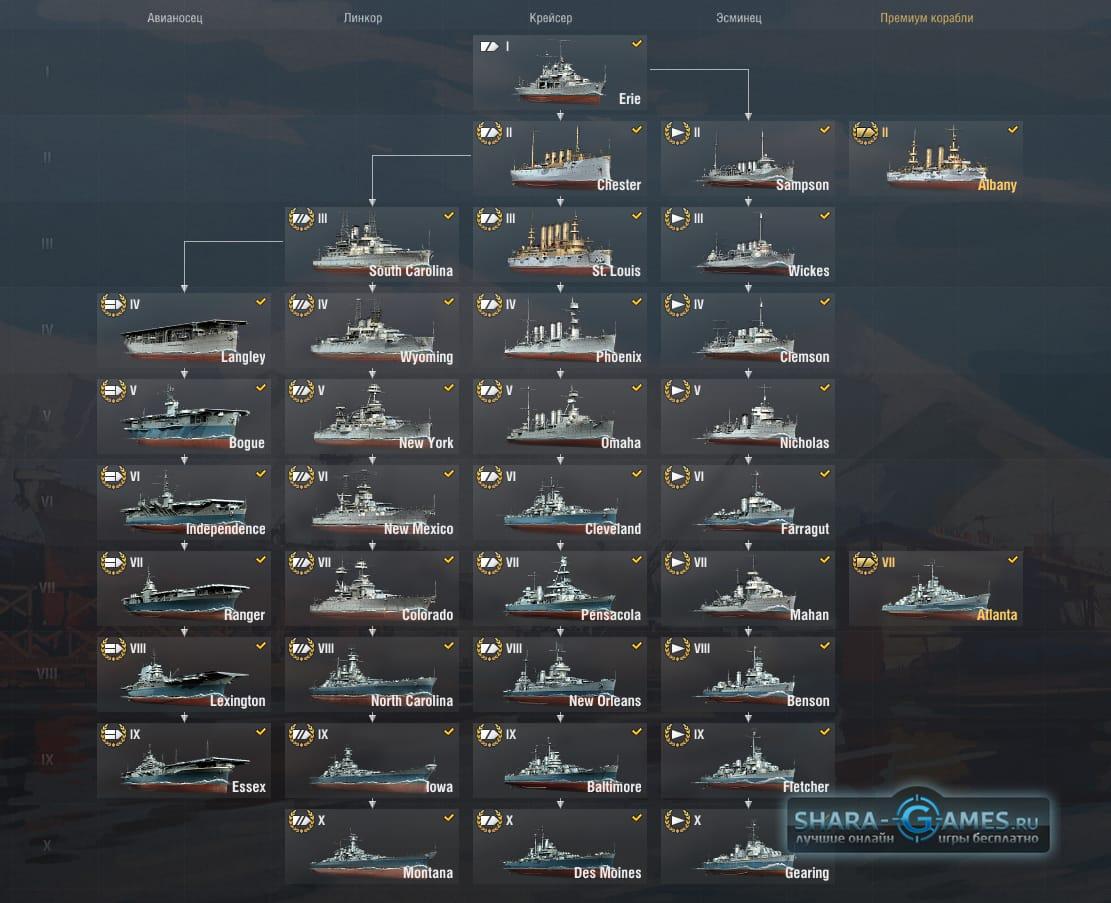 как выйти в бой на подводной лодке в wows