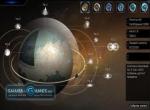 Исследования главной планеты