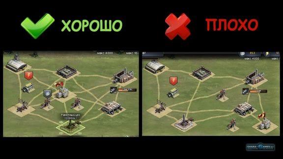 Правильная организация обороны