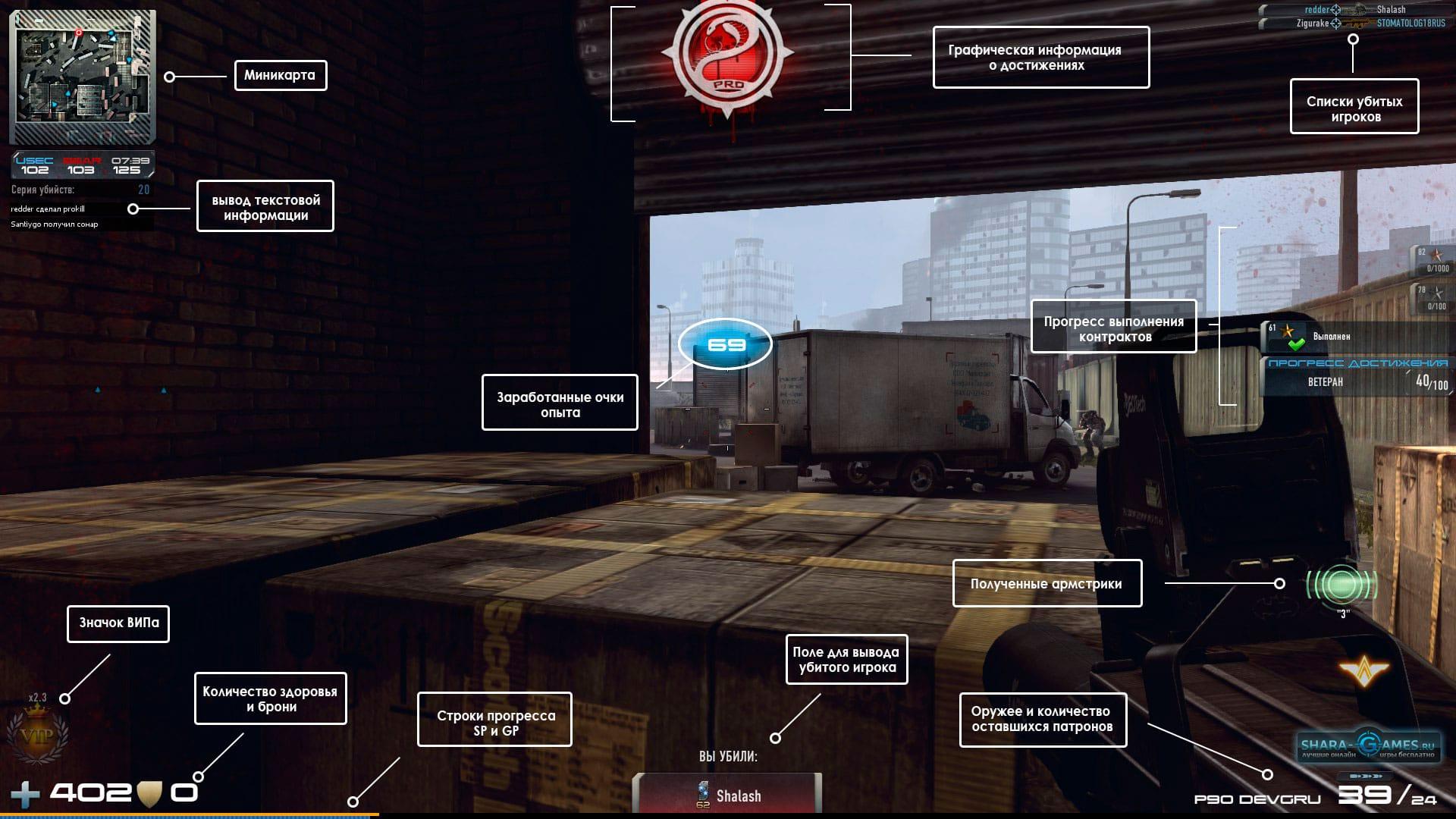 Интерфейс окна во время геймплея.