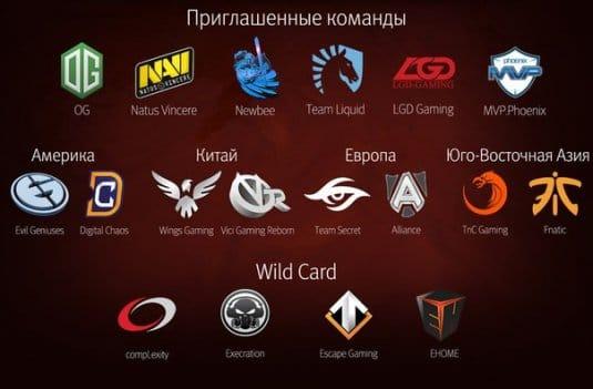 Команды участницы турнира The International 2016