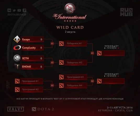 Формат Wild Card